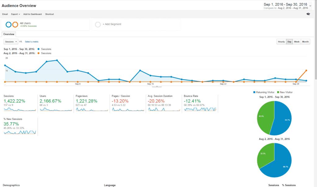 traffic-statistics-september-2016